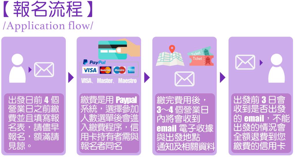 日田旅遊報名流程
